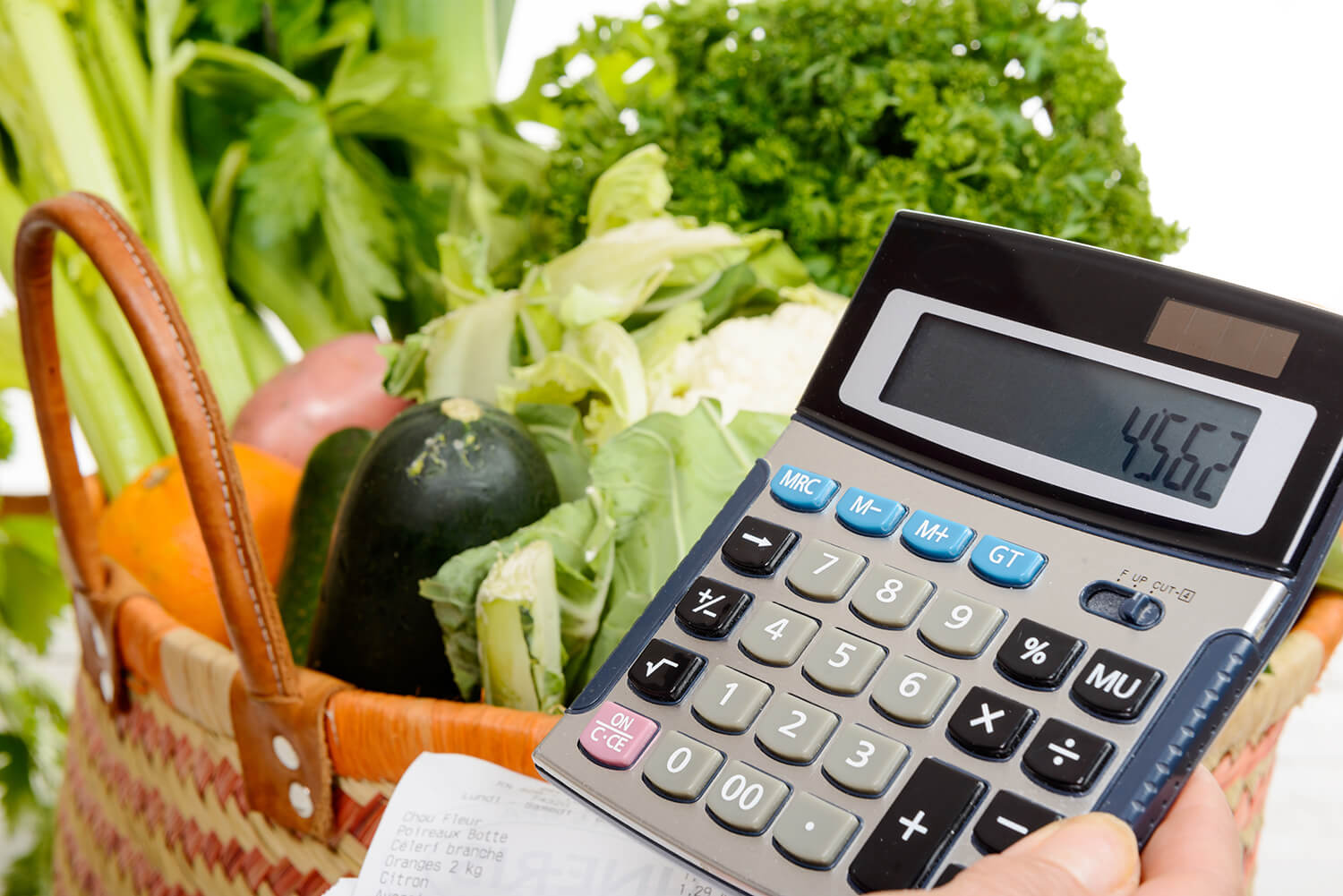 What does it cost to eat healthy?